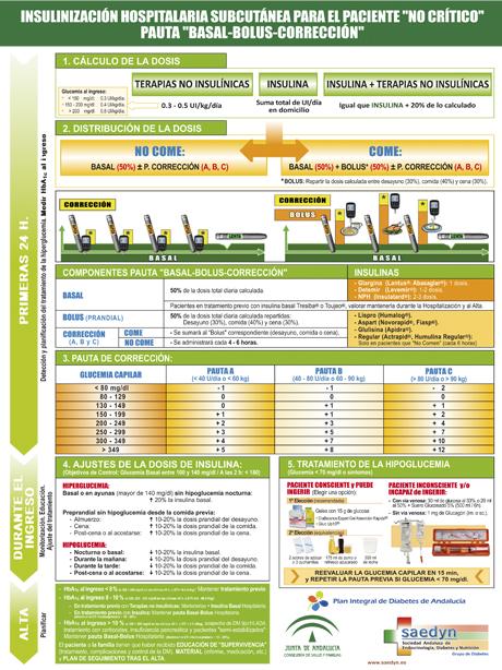 manual de farmacia hospitalaria pdf