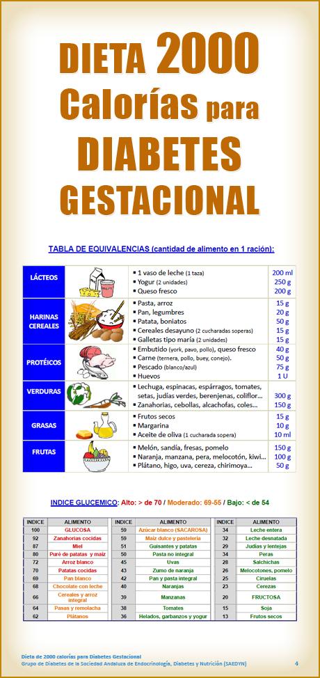 Diabetes gestacional: ¿Qué tipo de dieta debería seguir